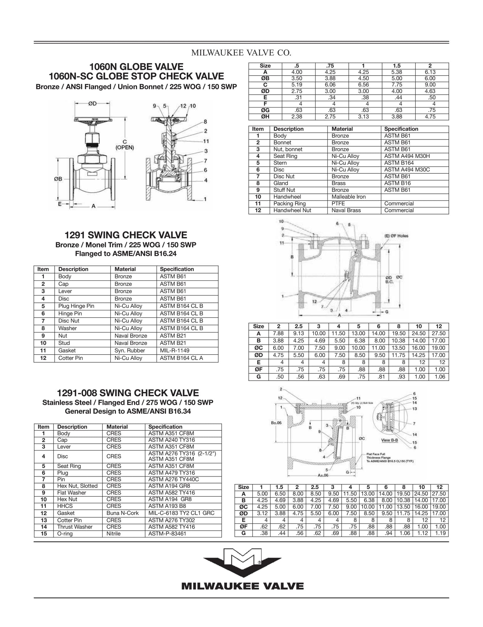 1060N_1060NSC_1291_1291-008-1.pdf
